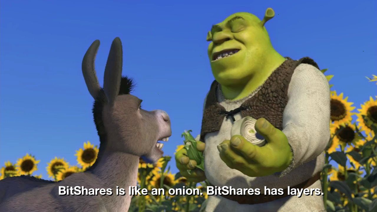 BitShares is like an Onion